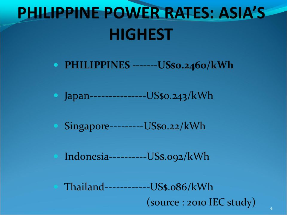 PHILIPPINE POWER RATES: ASIA'S HIGHEST