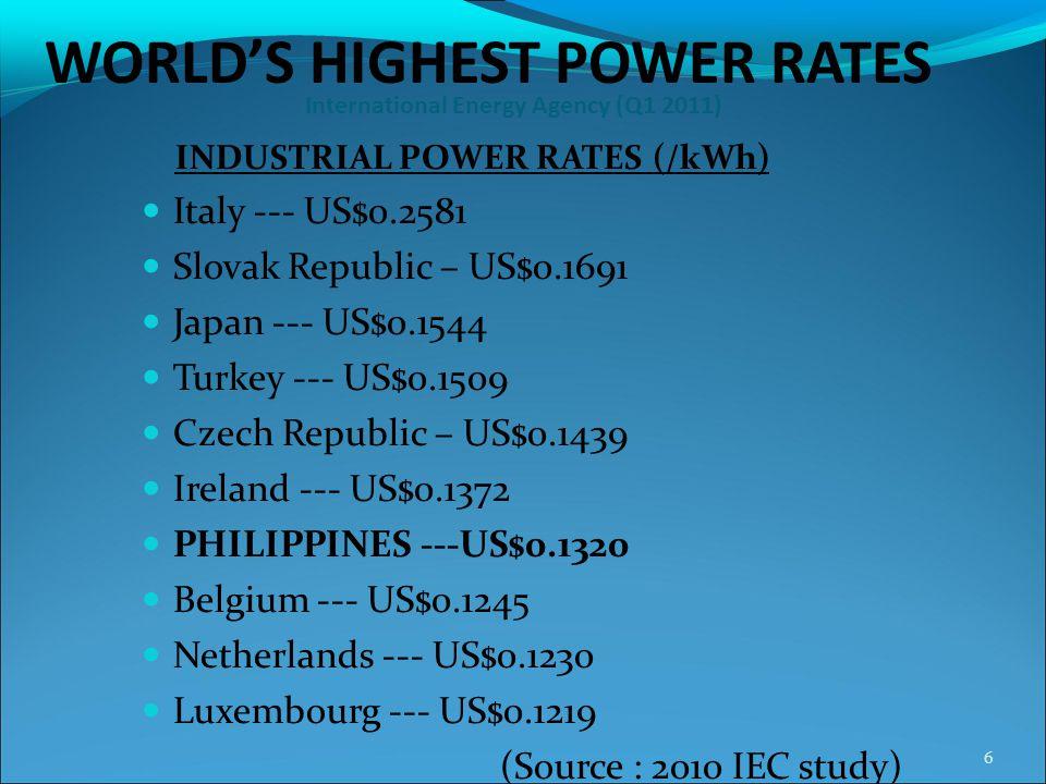 WORLD'S HIGHEST POWER RATES International Energy Agency (Q1 2011)