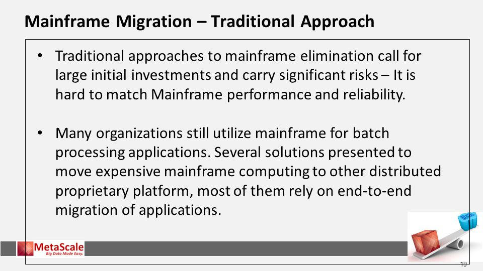 Mainframe Migration – Traditional Approach