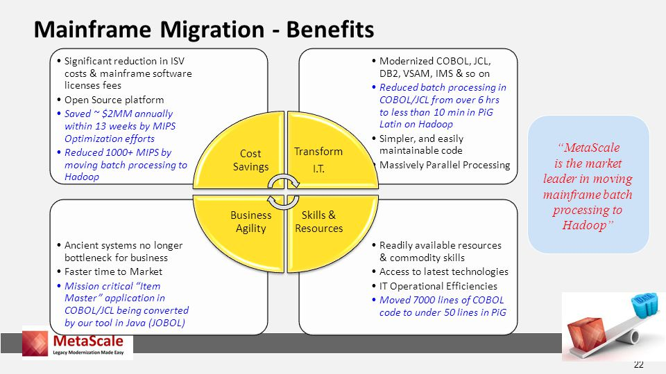 Mainframe Migration - Benefits