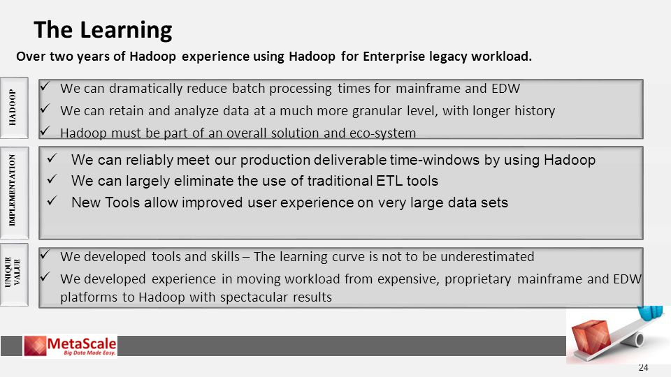 The Learning Over two years of Hadoop experience using Hadoop for Enterprise legacy workload.