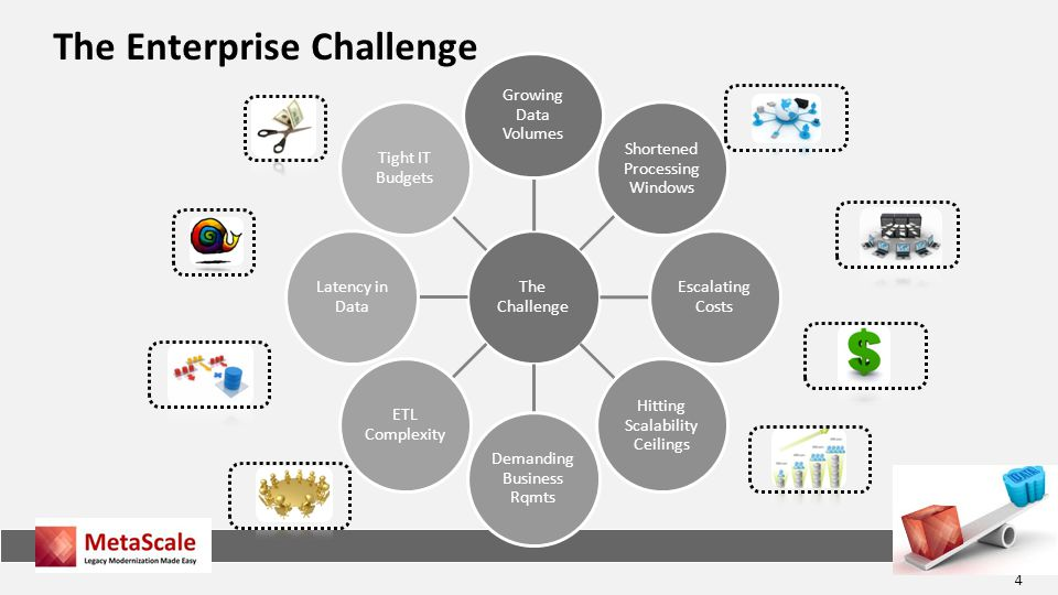 The Enterprise Challenge