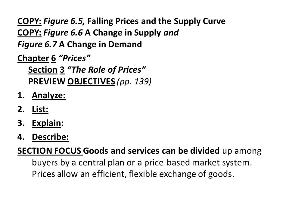 COPY: Figure 6. 5, Falling Prices and the Supply Curve COPY: Figure 6