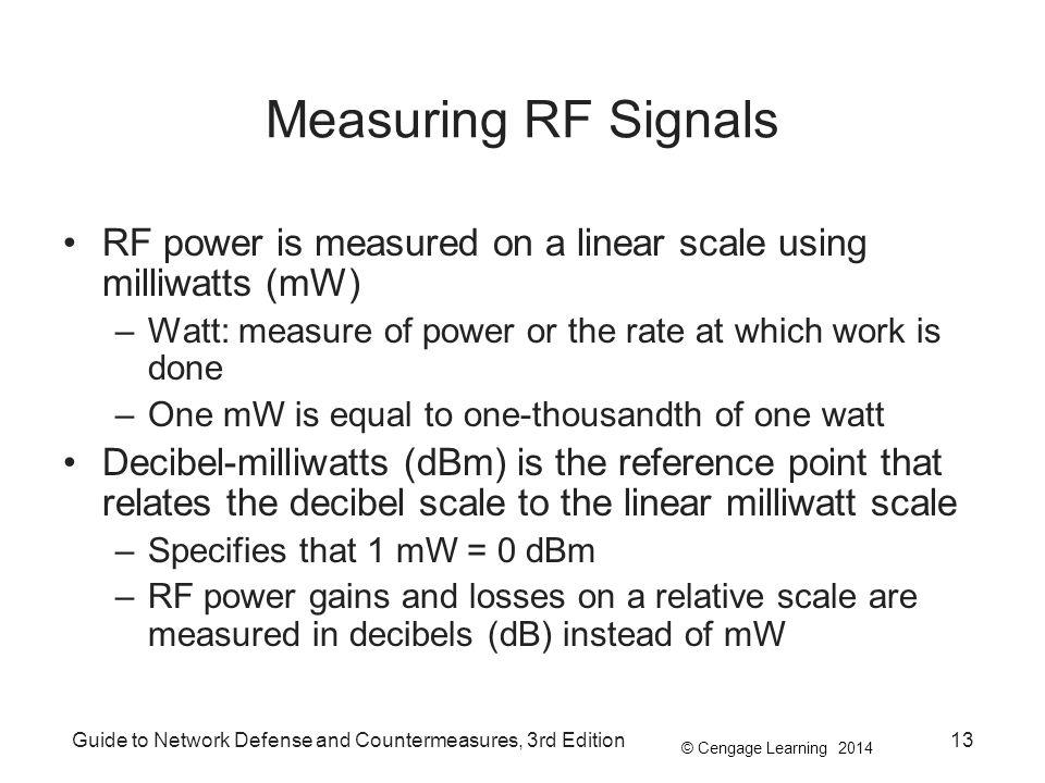 Measuring RF Signals RF power is measured on a linear scale using milliwatts (mW) Watt: measure of power or the rate at which work is done.