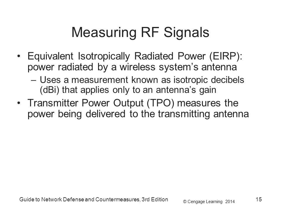 Measuring RF Signals Equivalent Isotropically Radiated Power (EIRP): power radiated by a wireless system's antenna.