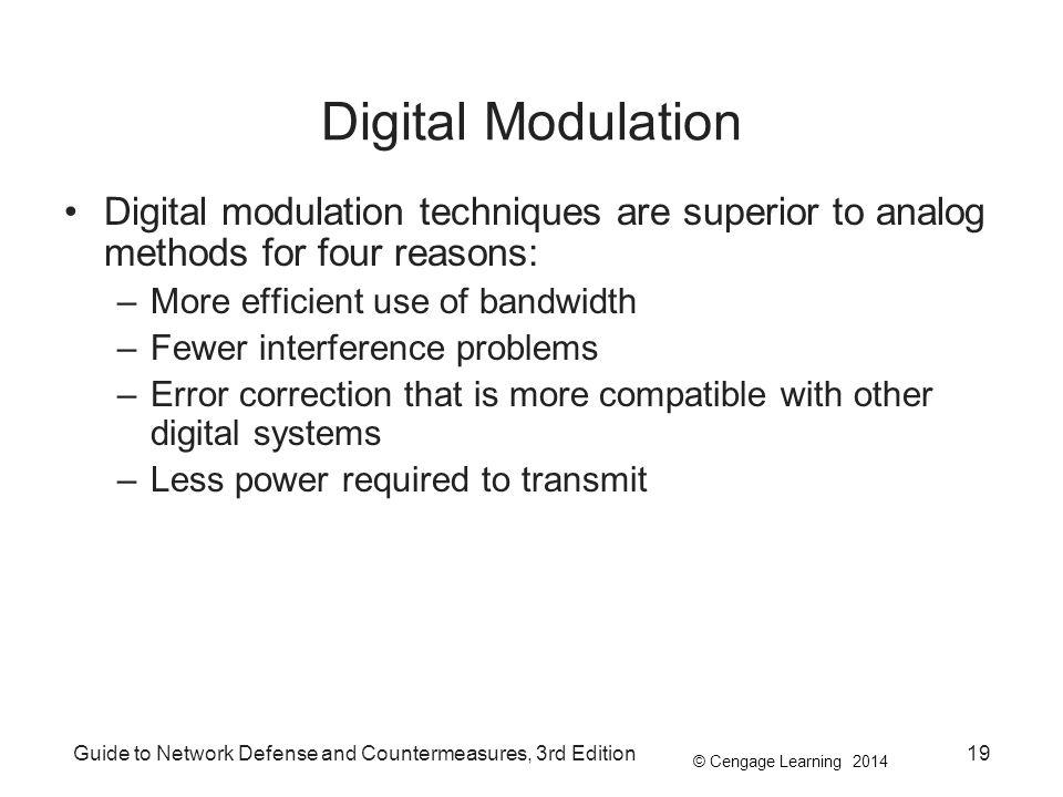 Digital Modulation Digital modulation techniques are superior to analog methods for four reasons: More efficient use of bandwidth.