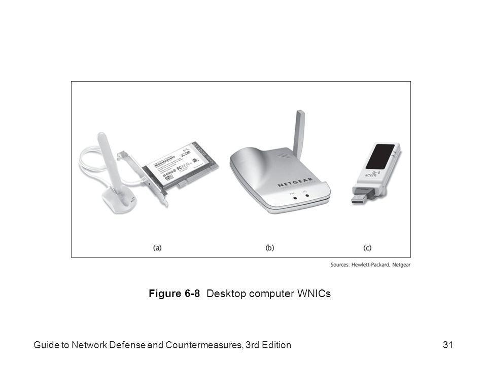 Figure 6-8 Desktop computer WNICs