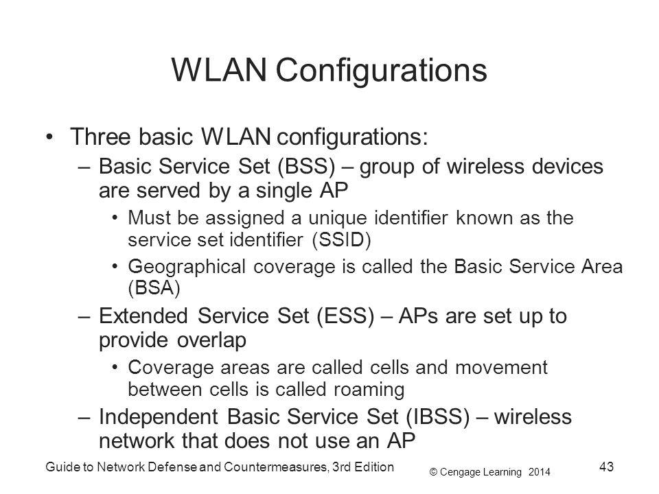 WLAN Configurations Three basic WLAN configurations: