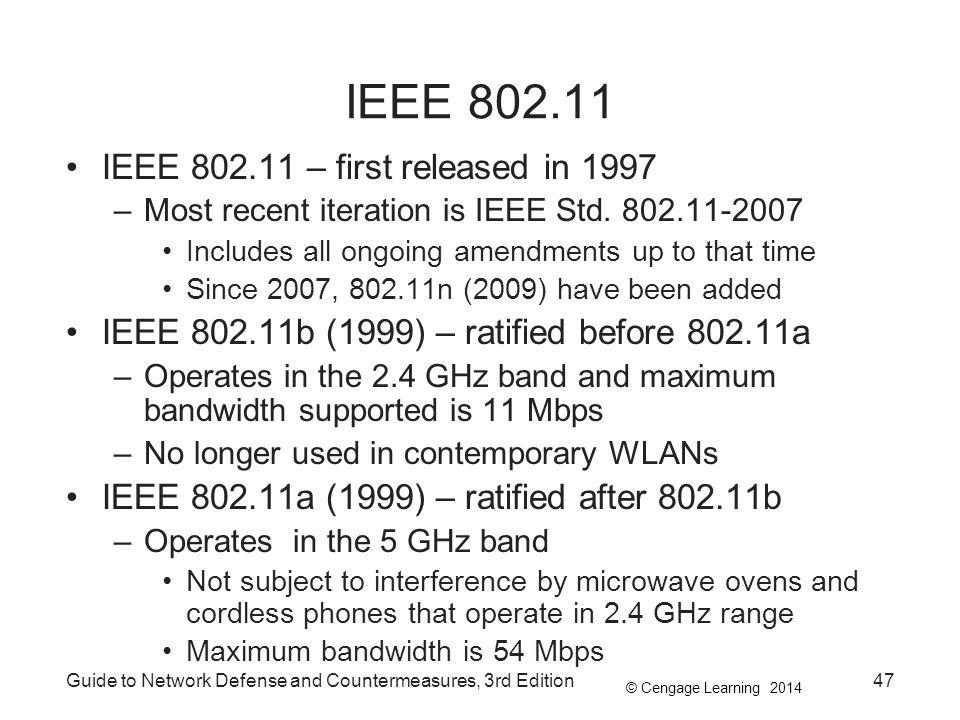 IEEE IEEE – first released in 1997