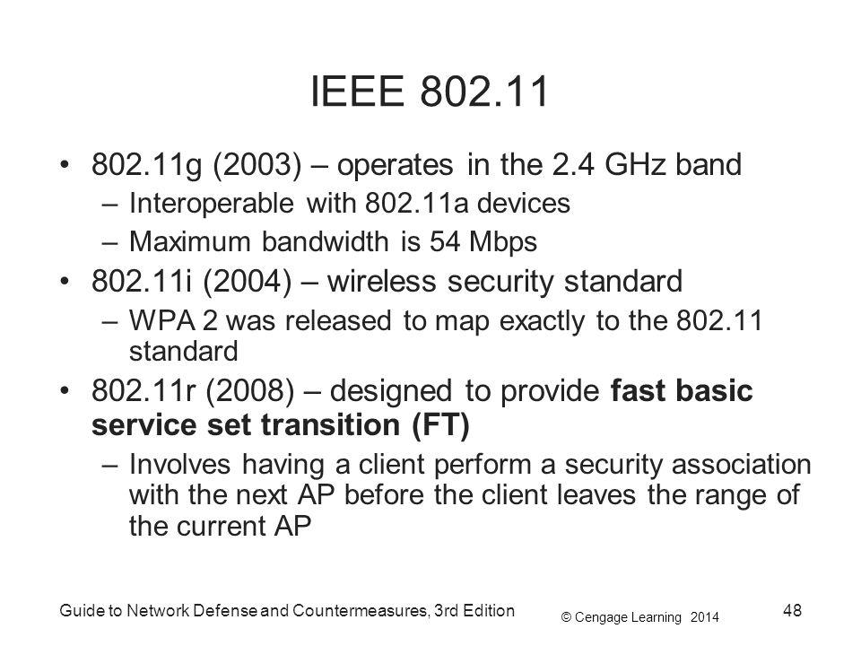 IEEE g (2003) – operates in the 2.4 GHz band