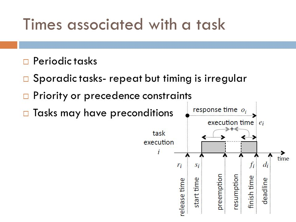 Times associated with a task