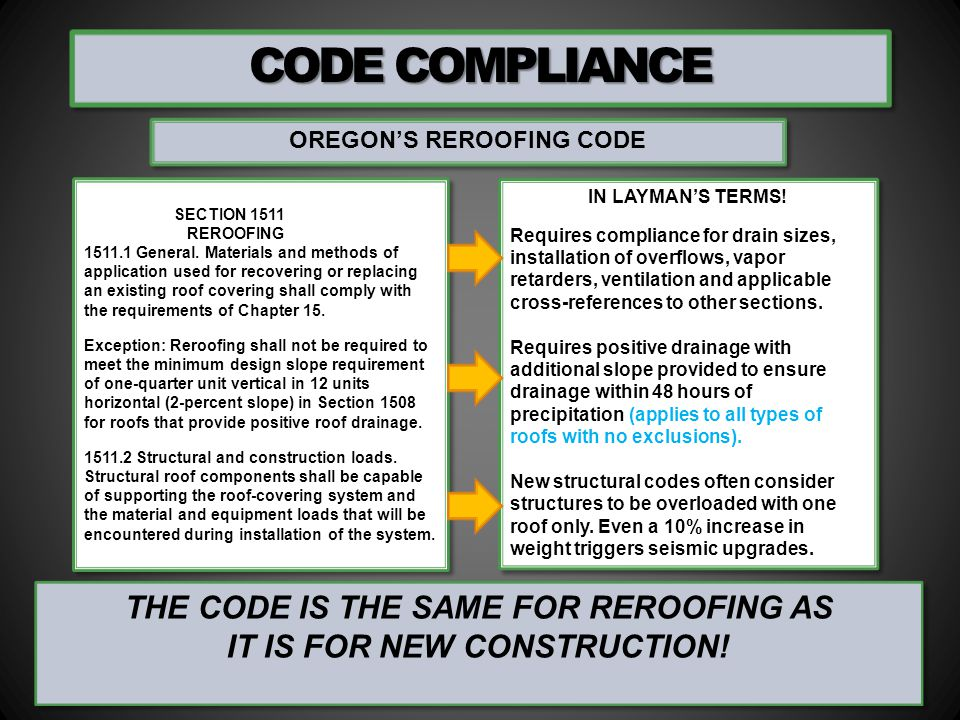 CODE COMPLIANCE THE CODE IS THE SAME FOR REROOFING AS