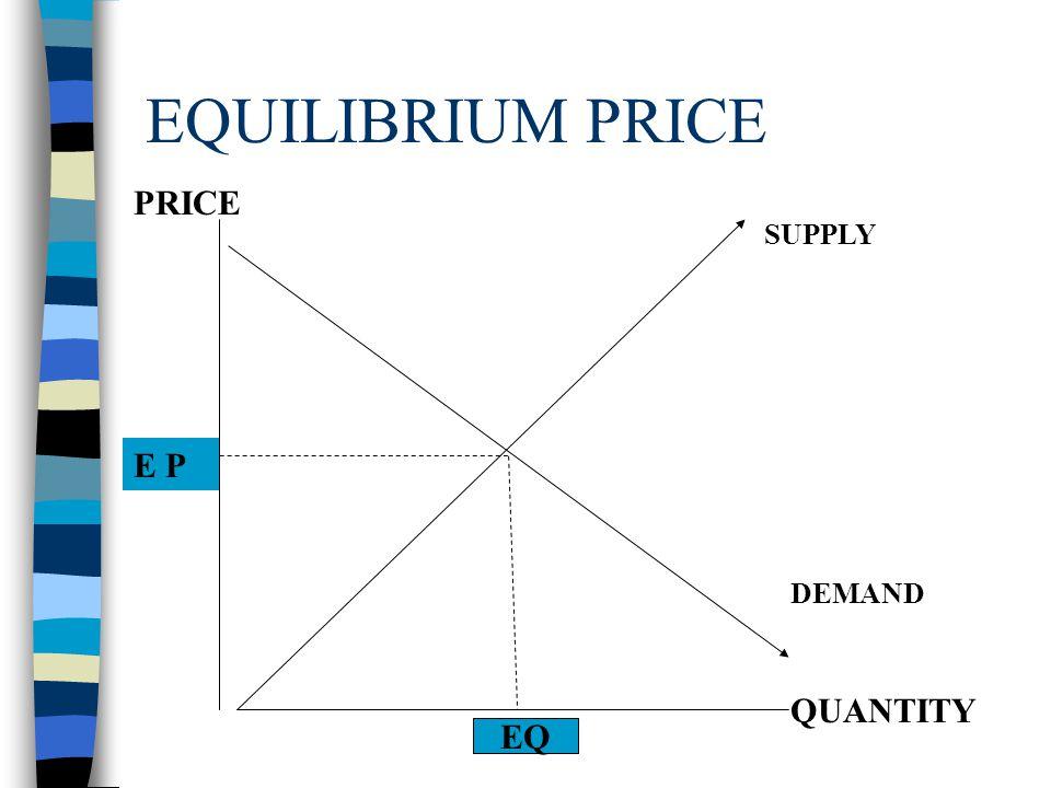 4/1/2017 EQUILIBRIUM PRICE PRICE SUPPLY E P DEMAND QUANTITY EQ