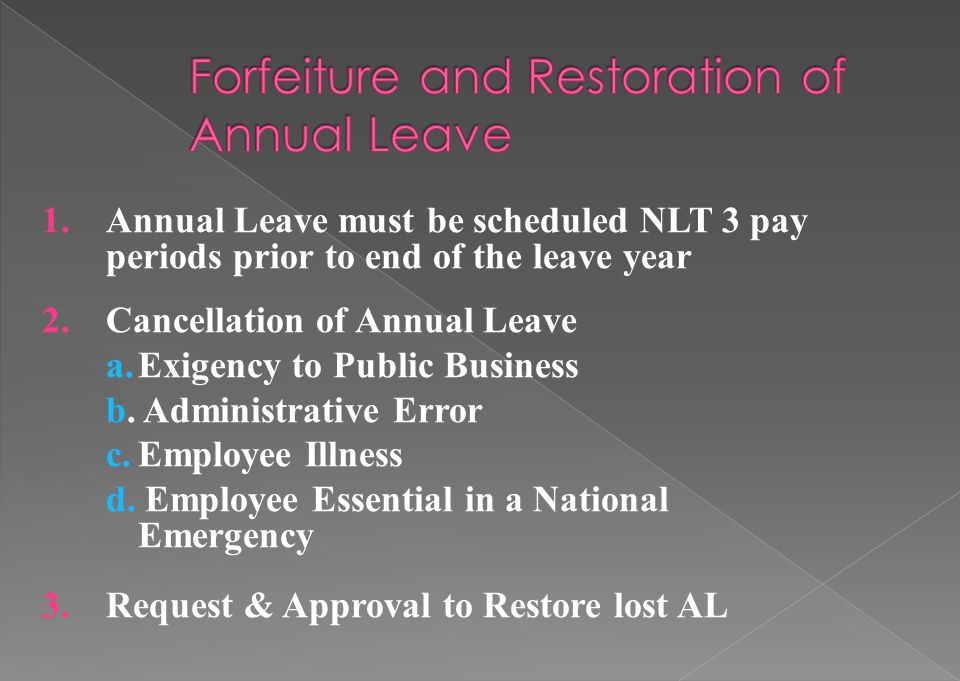 Forfeiture and Restoration of Annual Leave