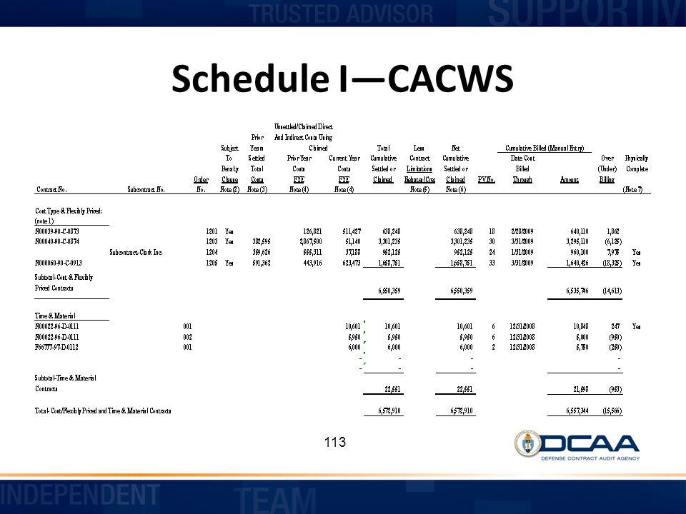 Schedule I—CACWS 113