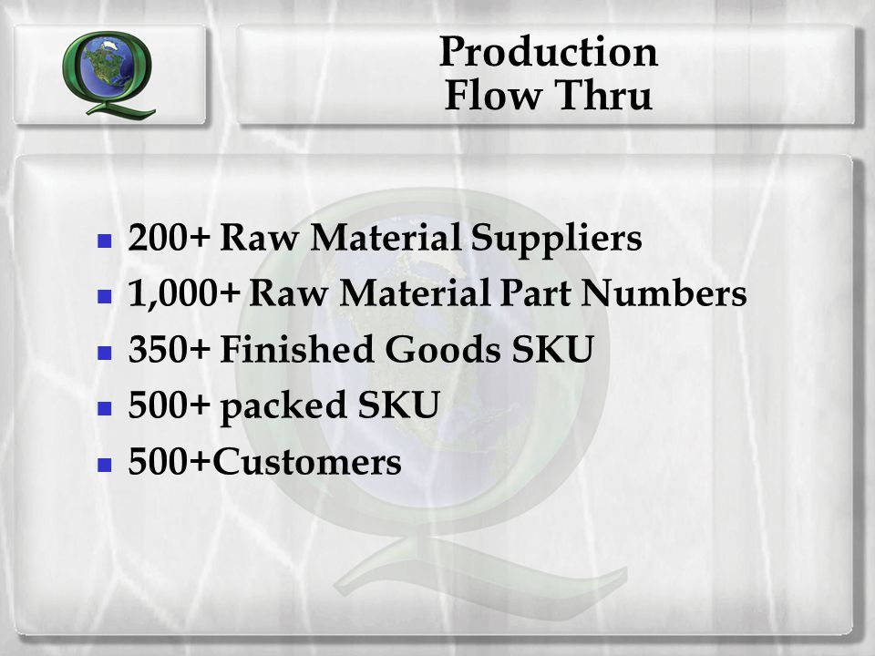 Production Flow Thru 200+ Raw Material Suppliers