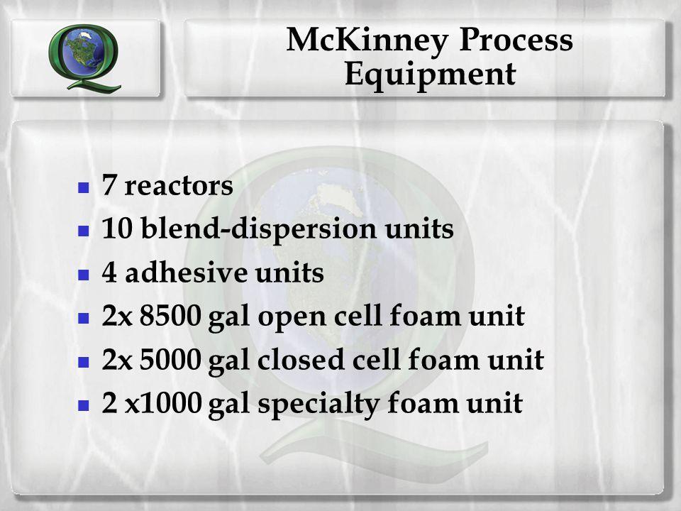 McKinney Process Equipment