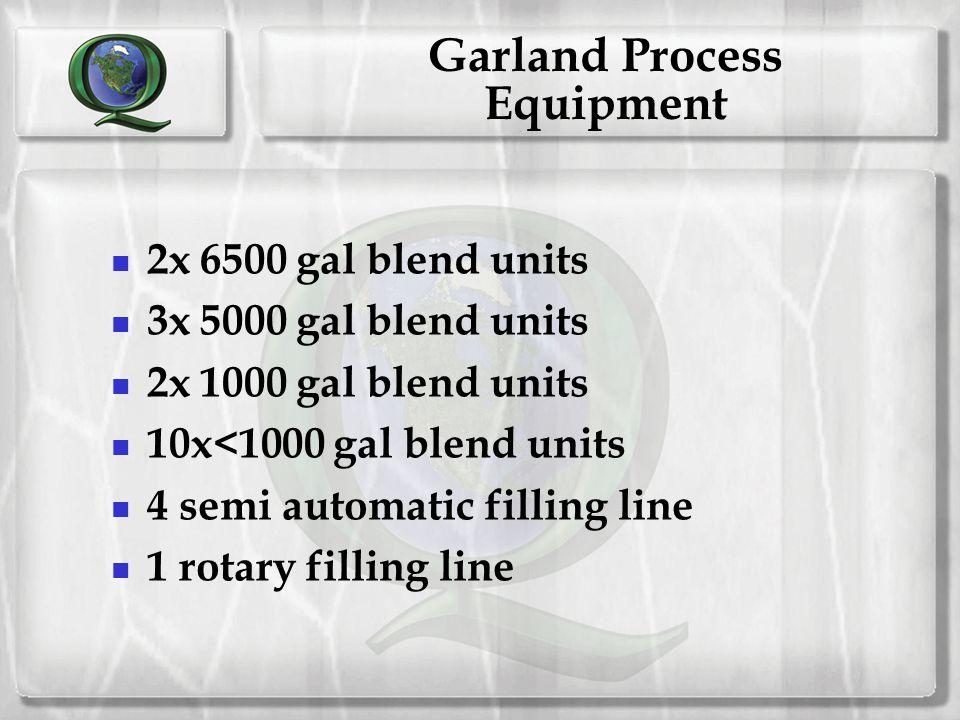 Garland Process Equipment