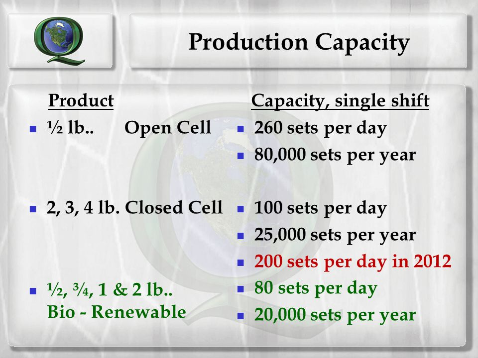 Production Capacity Product Capacity, single shift ½ lb.. Open Cell