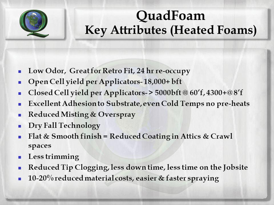 QuadFoam Key Attributes (Heated Foams)