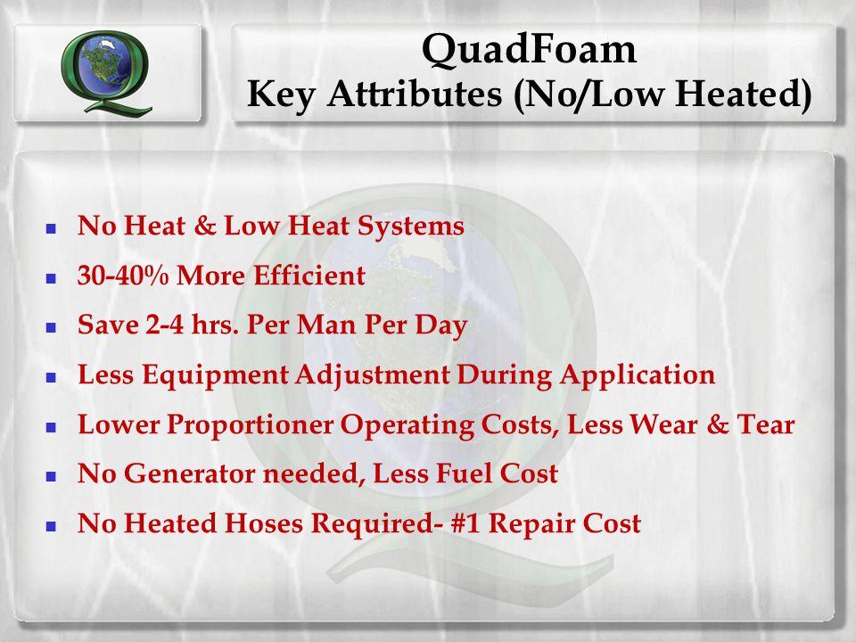 QuadFoam Key Attributes (No/Low Heated)