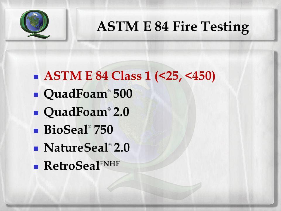 ASTM E 84 Fire Testing ASTM E 84 Class 1 (<25, <450)