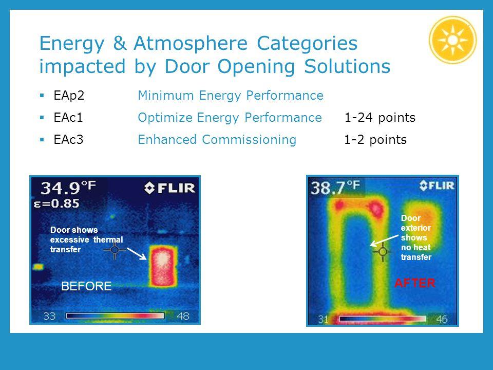 Energy & Atmosphere Categories impacted by Door Opening Solutions