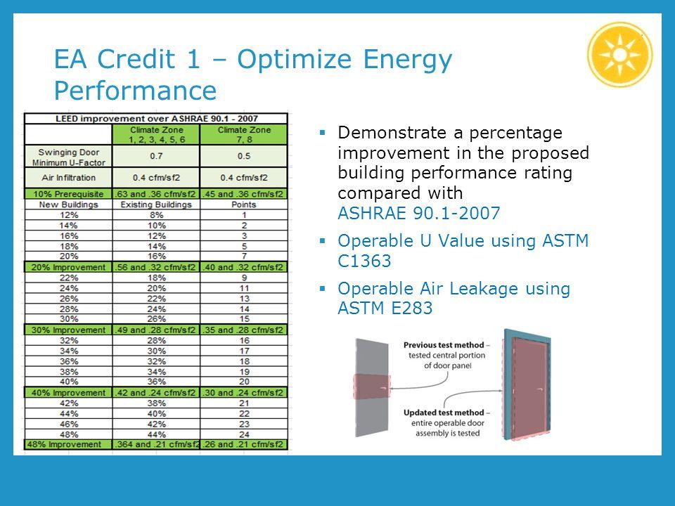 EA Credit 1 – Optimize Energy Performance