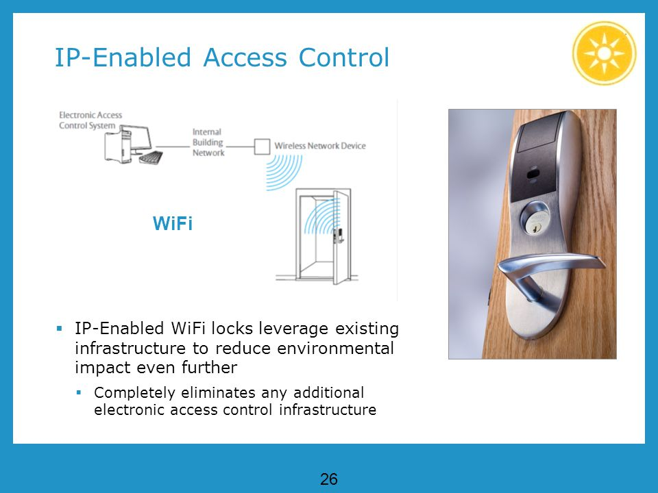 IP-Enabled Access Control