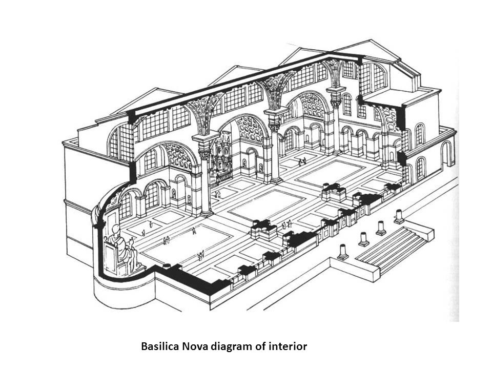 Basilica Nova diagram of interior