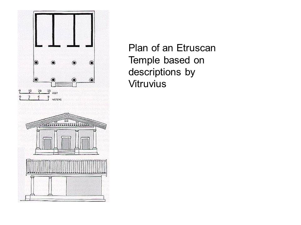 Plan of an Etruscan Temple based on descriptions by Vitruvius