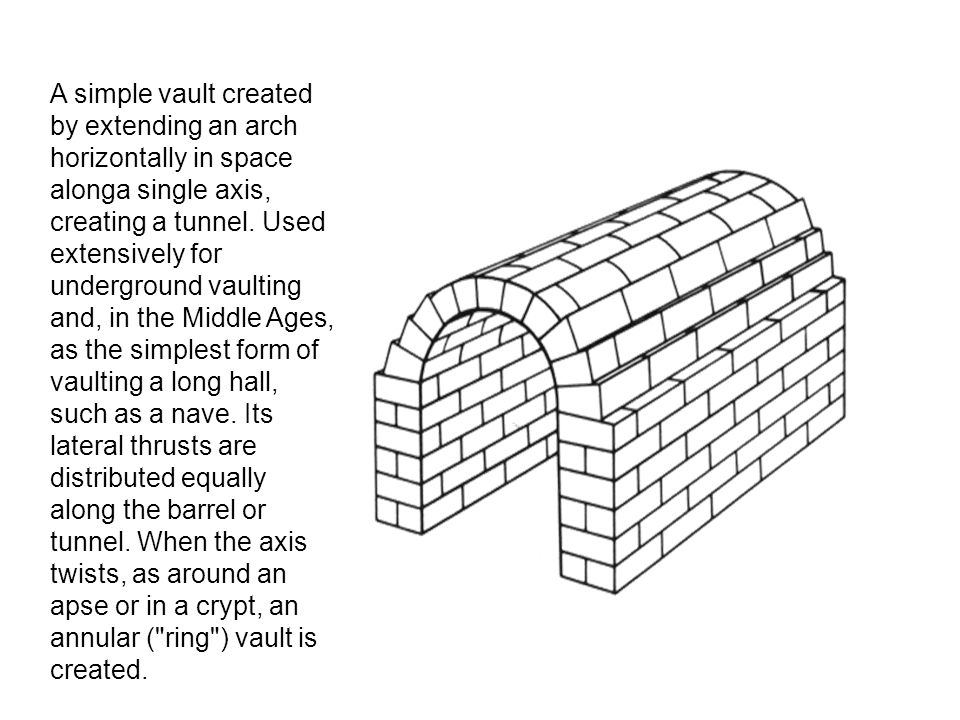 A simple vault created by extending an arch horizontally in space alonga single axis, creating a tunnel.