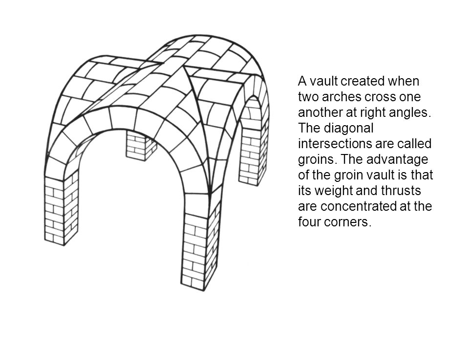 A vault created when two arches cross one another at right angles