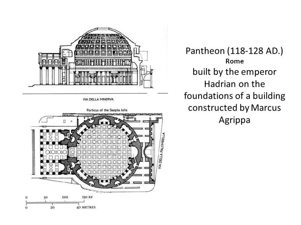 Pantheon (118-128 AD.) Rome.