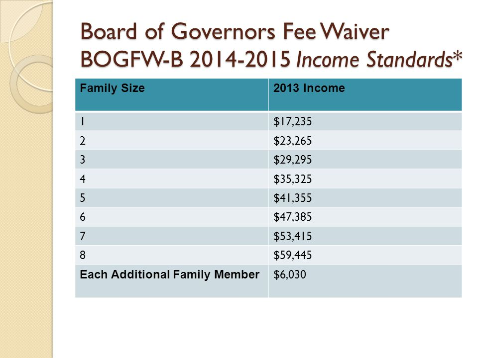 Board of Governors Fee Waiver BOGFW-B Income Standards*