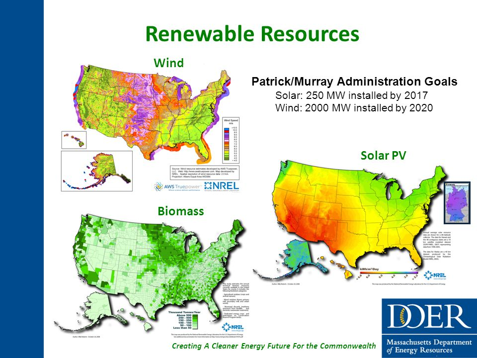 Renewable Resources Wind Solar PV Biomass