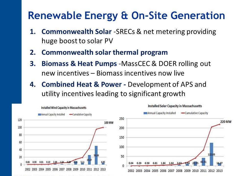 Renewable Energy & On-Site Generation