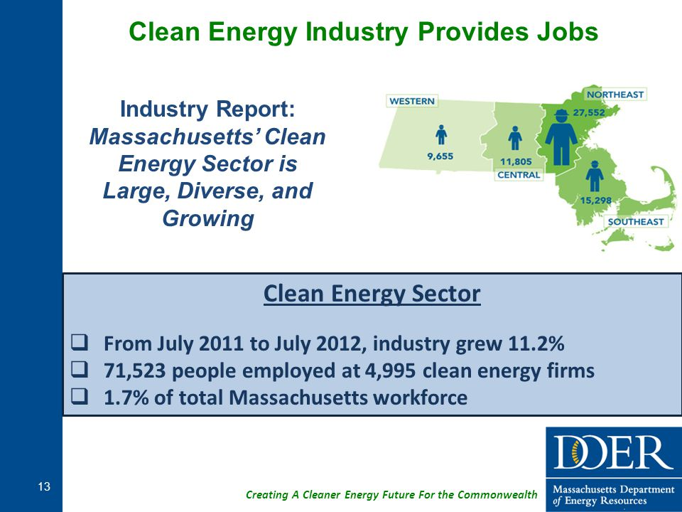 Clean Energy Industry Provides Jobs