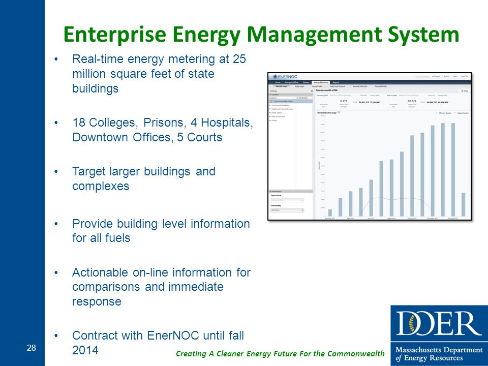 Enterprise Energy Management System