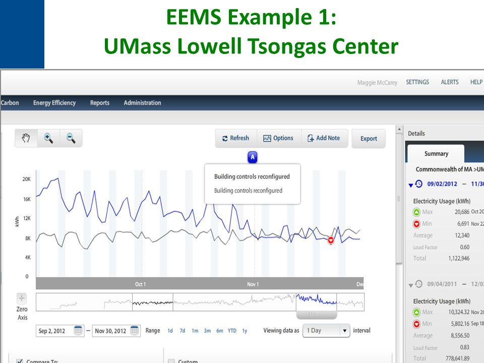 UMass Lowell Tsongas Center