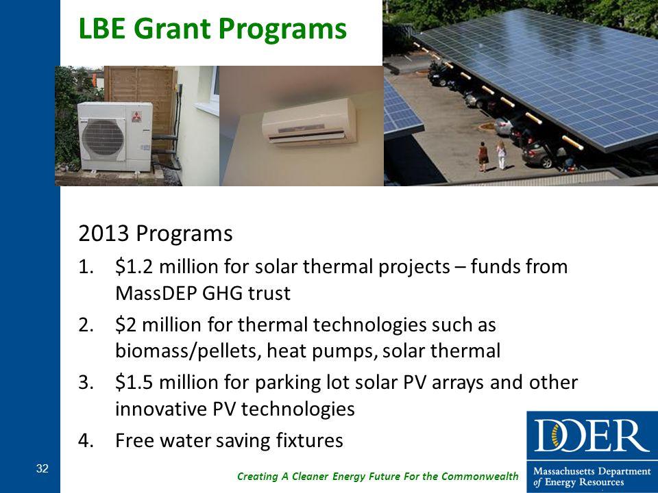 LBE Grant Programs 2013 Programs