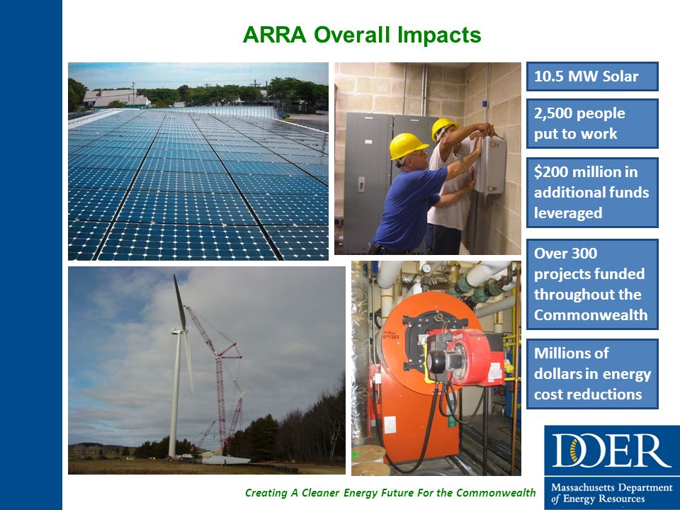 ARRA Overall Impacts 10.5 MW Solar 2,500 people put to work