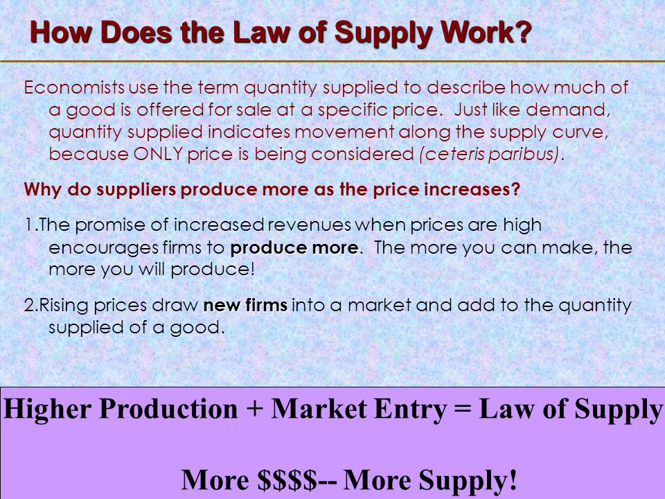 How Does the Law of Supply Work