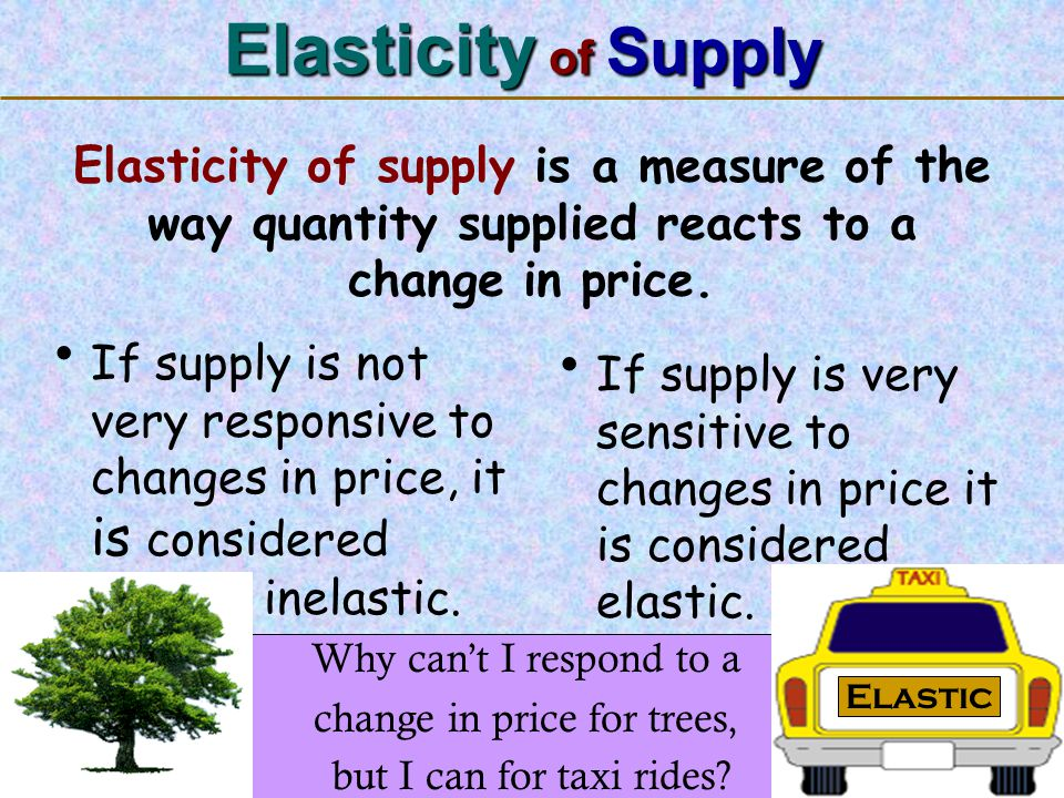 change in price for trees,