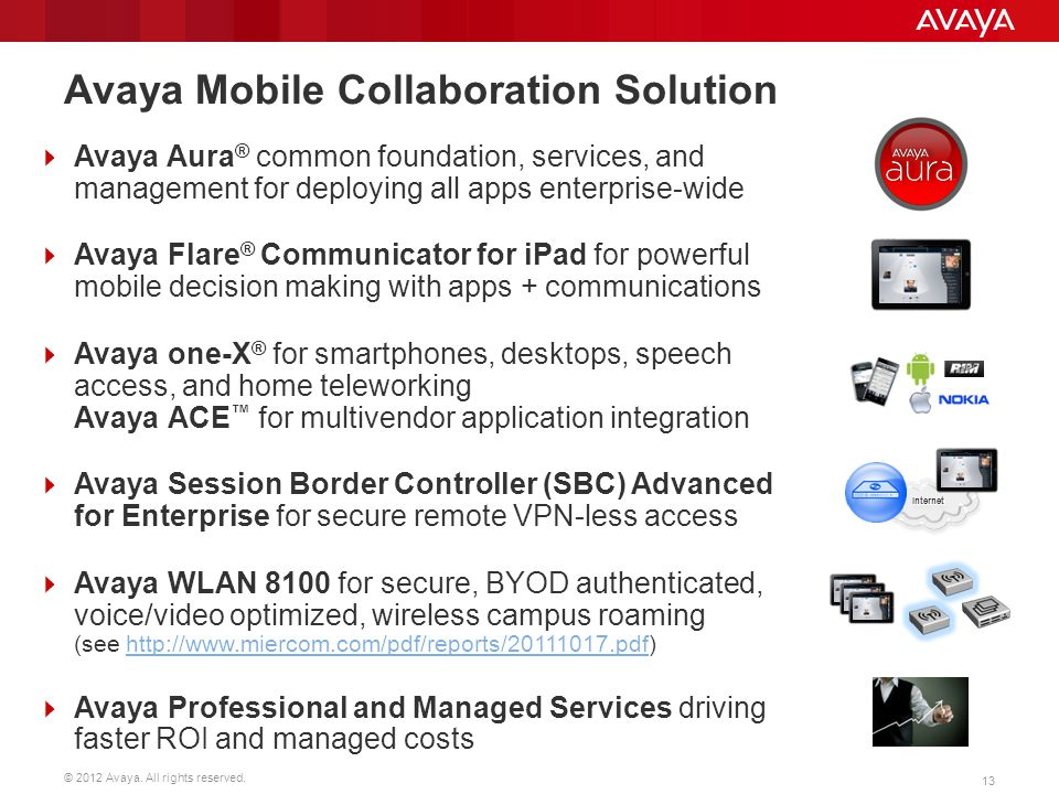 Avaya Mobile Collaboration Solution