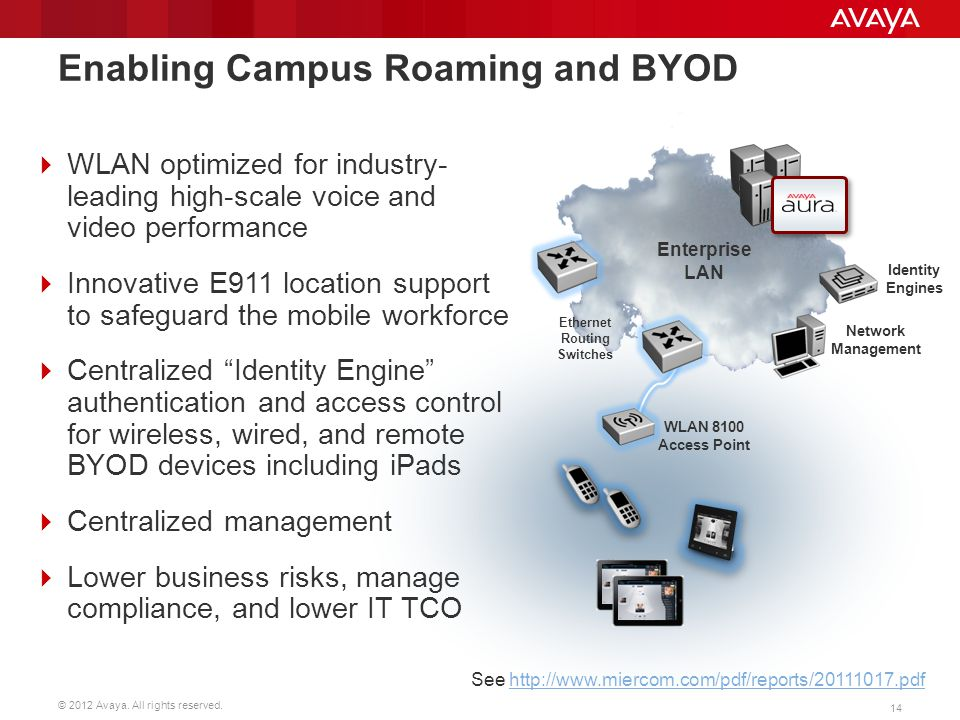 Enabling Campus Roaming and BYOD