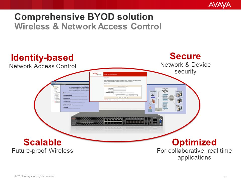 Comprehensive BYOD solution Wireless & Network Access Control
