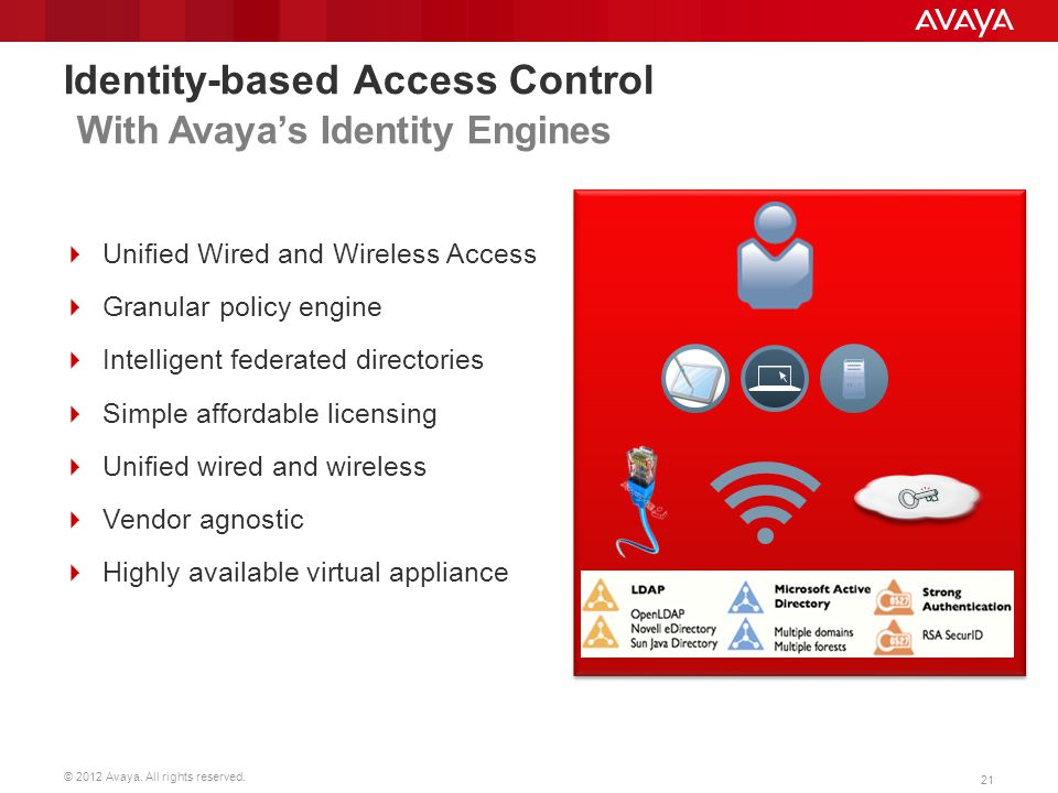 Identity-based Access Control With Avaya's Identity Engines