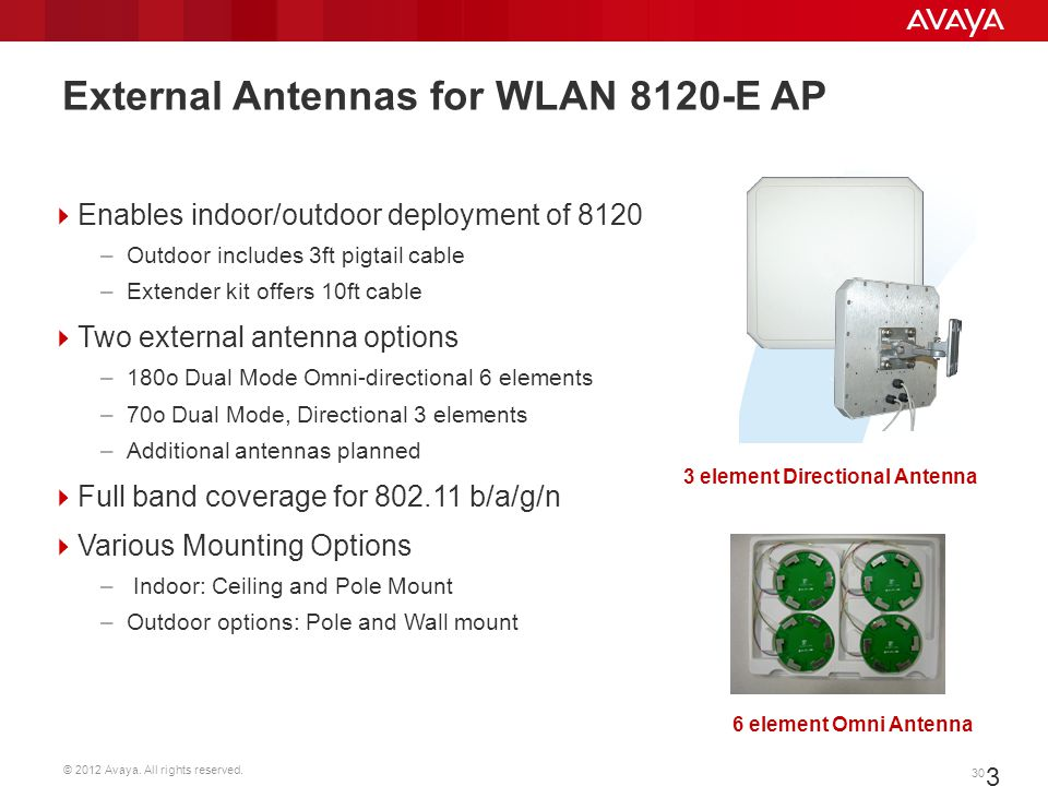 External Antennas for WLAN 8120-E AP