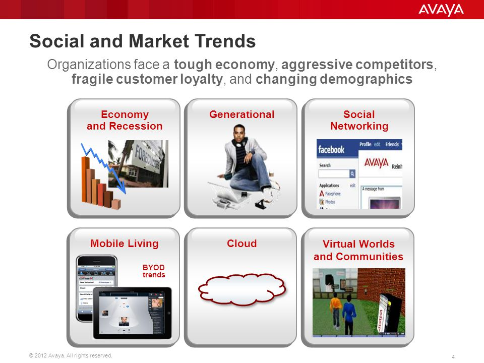 Social and Market Trends